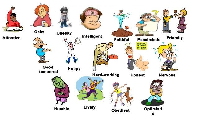 Tính từ chỉ tính cách con người trong Tiếng Anh