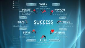 8 SECRETS OF SUCCESS